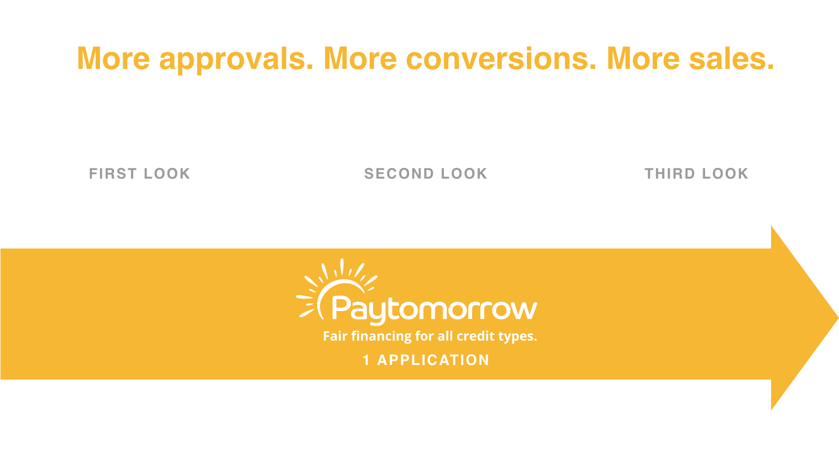 Full-Spectrum-Financing@2x1